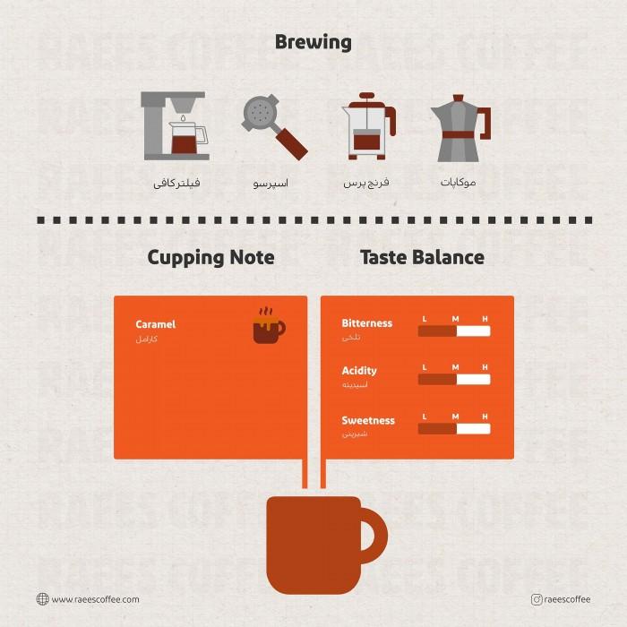 قهوه اسپرسو روست ۱ کیلوگرمی